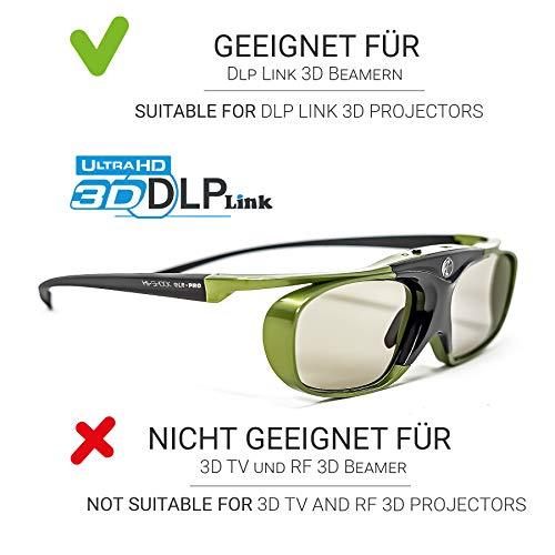 hi-shock lime heaven 3d brille test